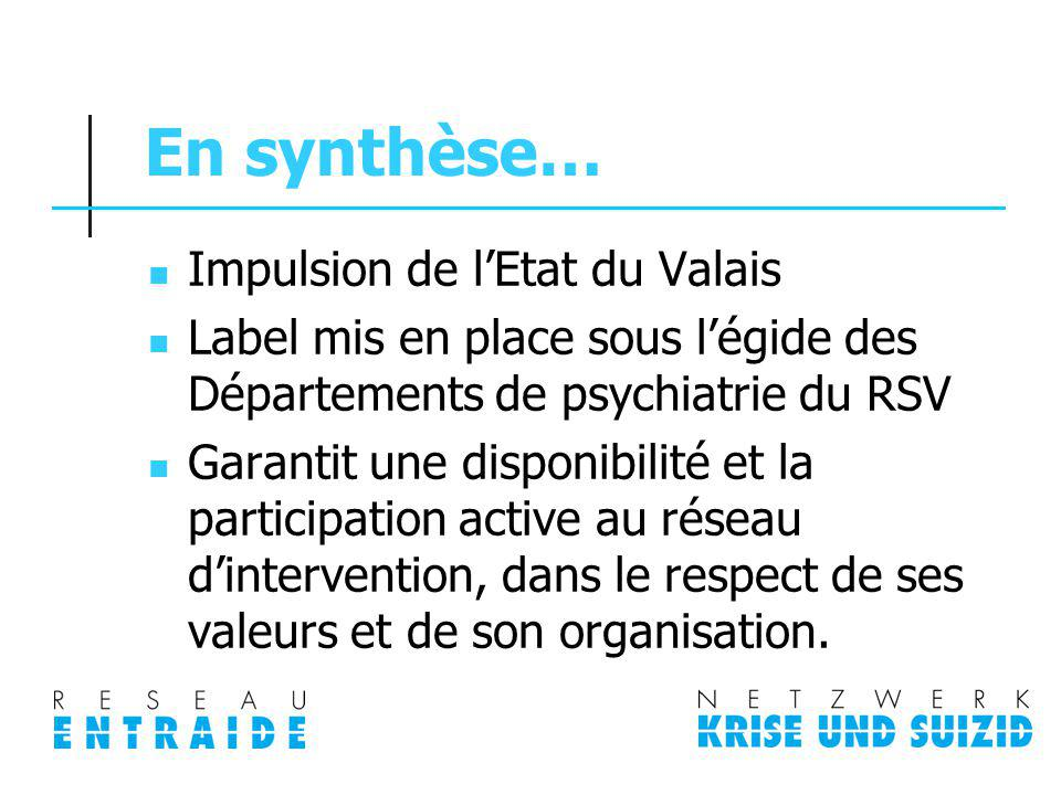 En synthèse… Impulsion de l'Etat du Valais