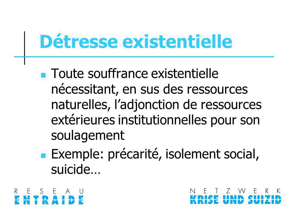 Détresse existentielle