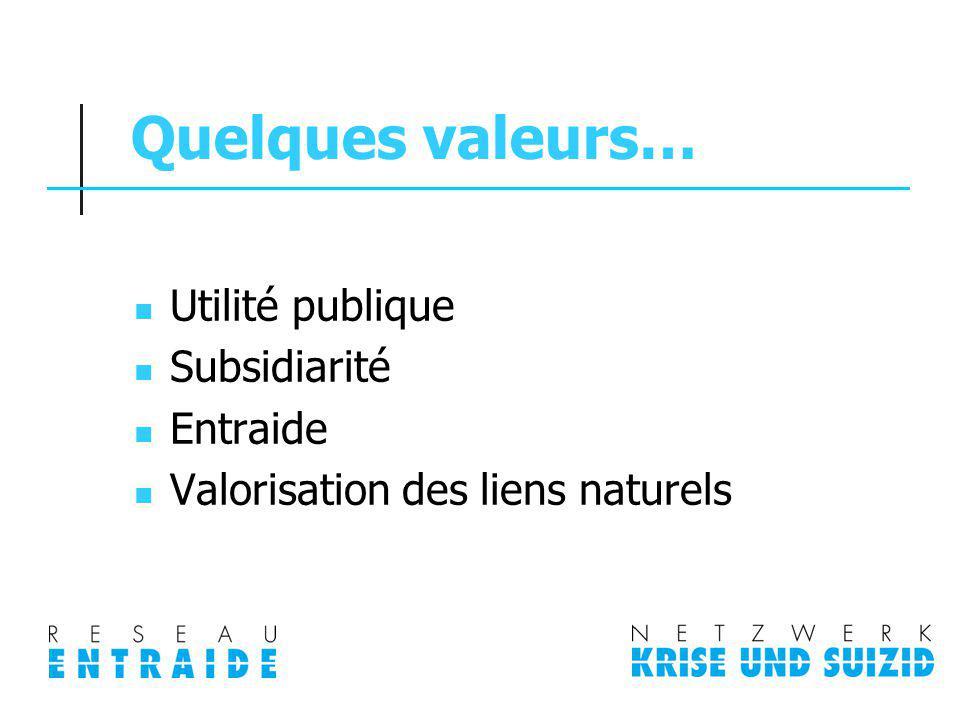 Quelques valeurs… Utilité publique Subsidiarité Entraide