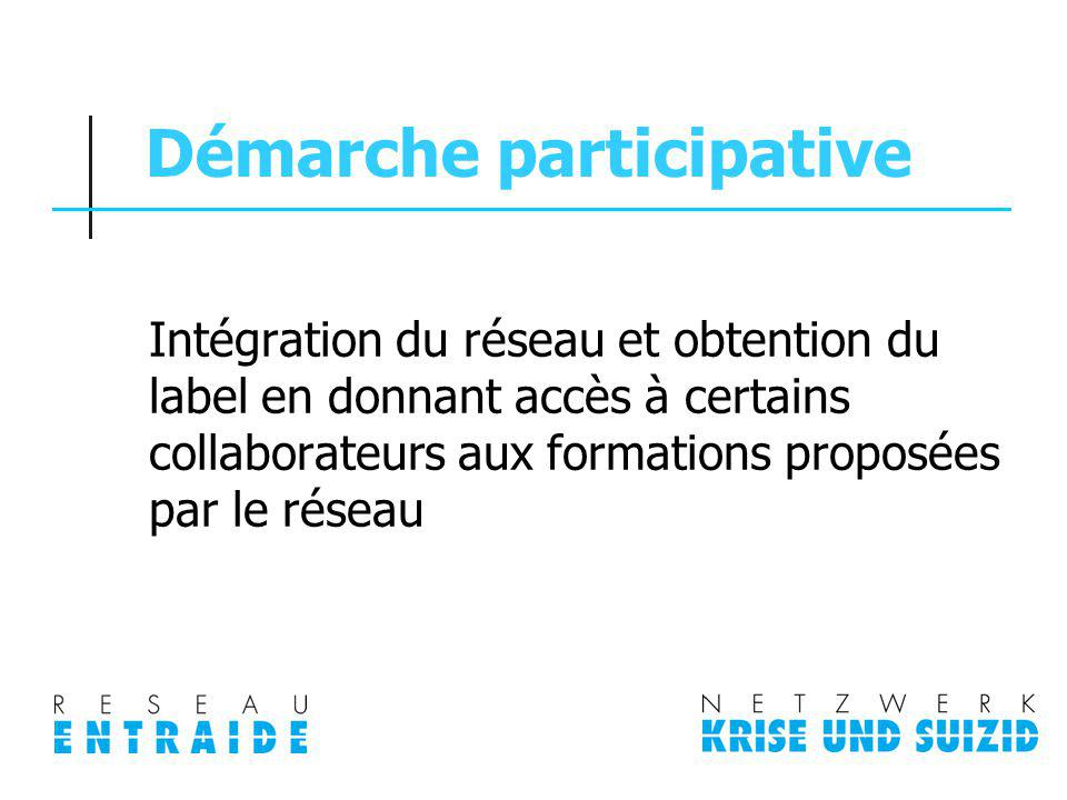 Démarche participative