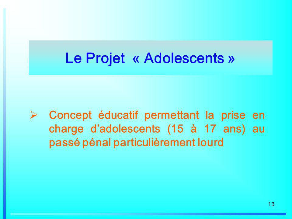 Le Projet « Adolescents »
