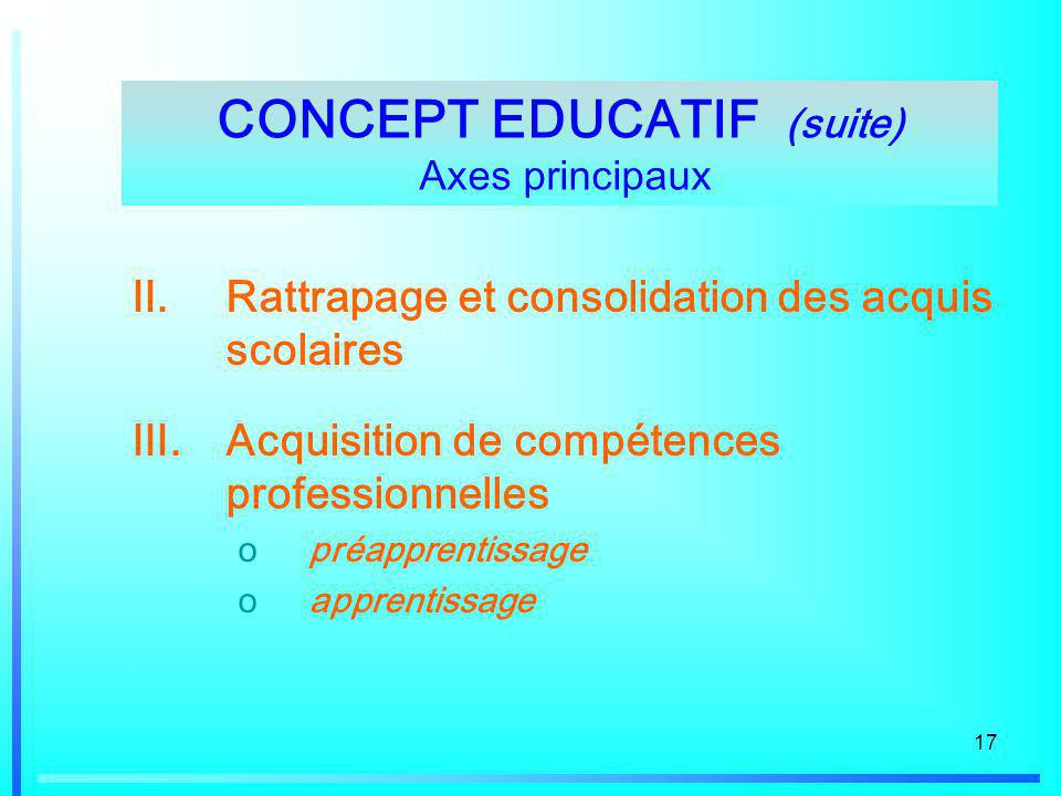 CONCEPT EDUCATIF (suite) Axes principaux