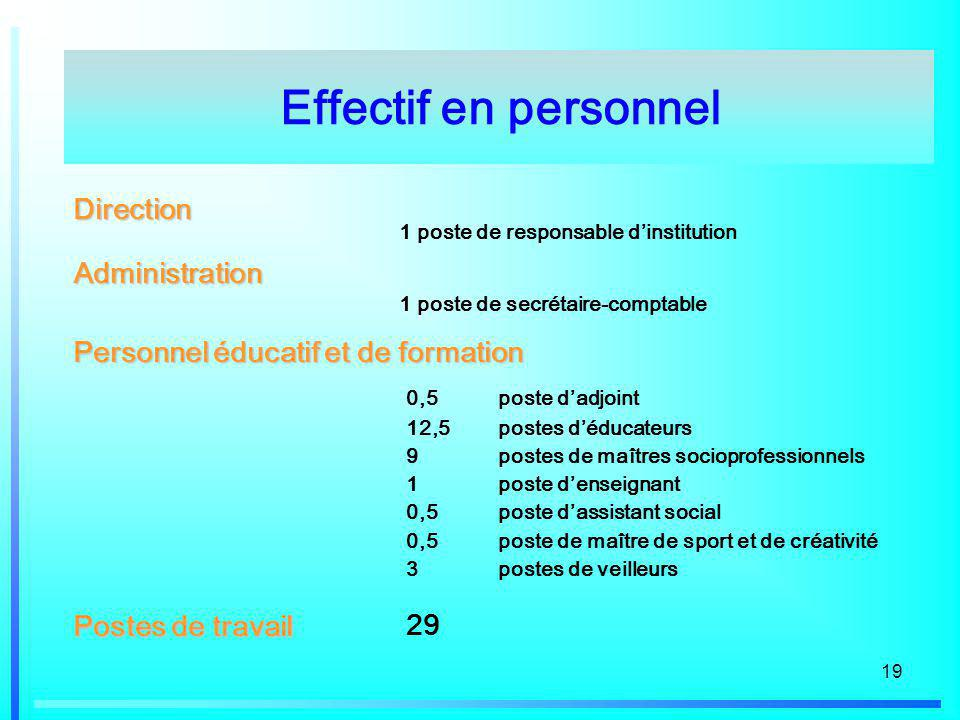 Effectif en personnel Direction Administration