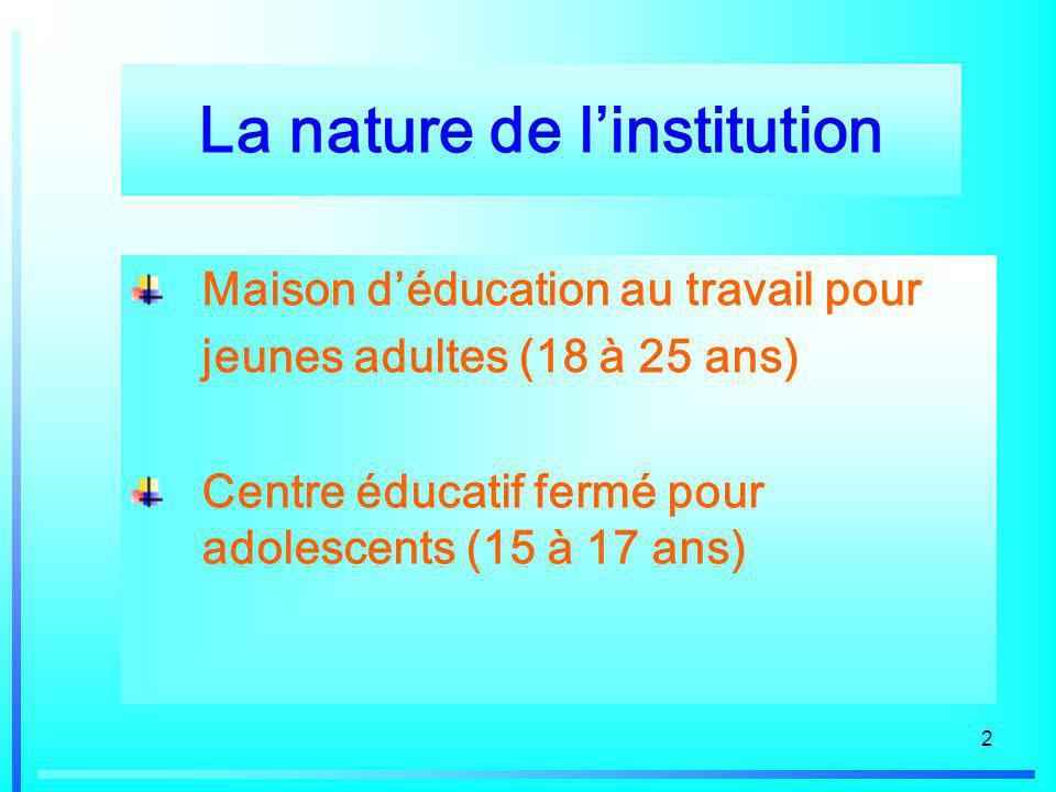 La nature de l'institution