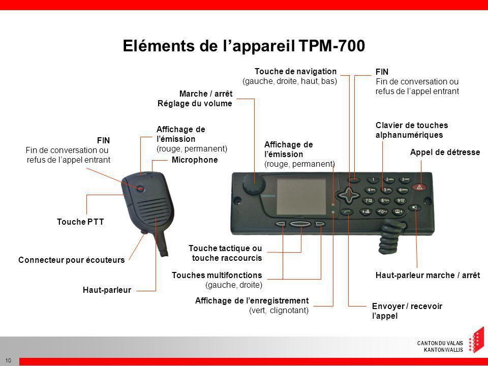 Eléments de l'appareil TPM-700