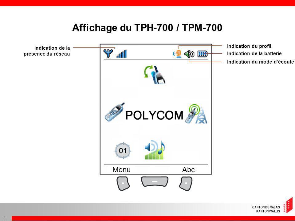 Affichage du TPH-700 / TPM-700