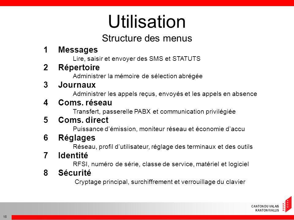 Utilisation Structure des menus