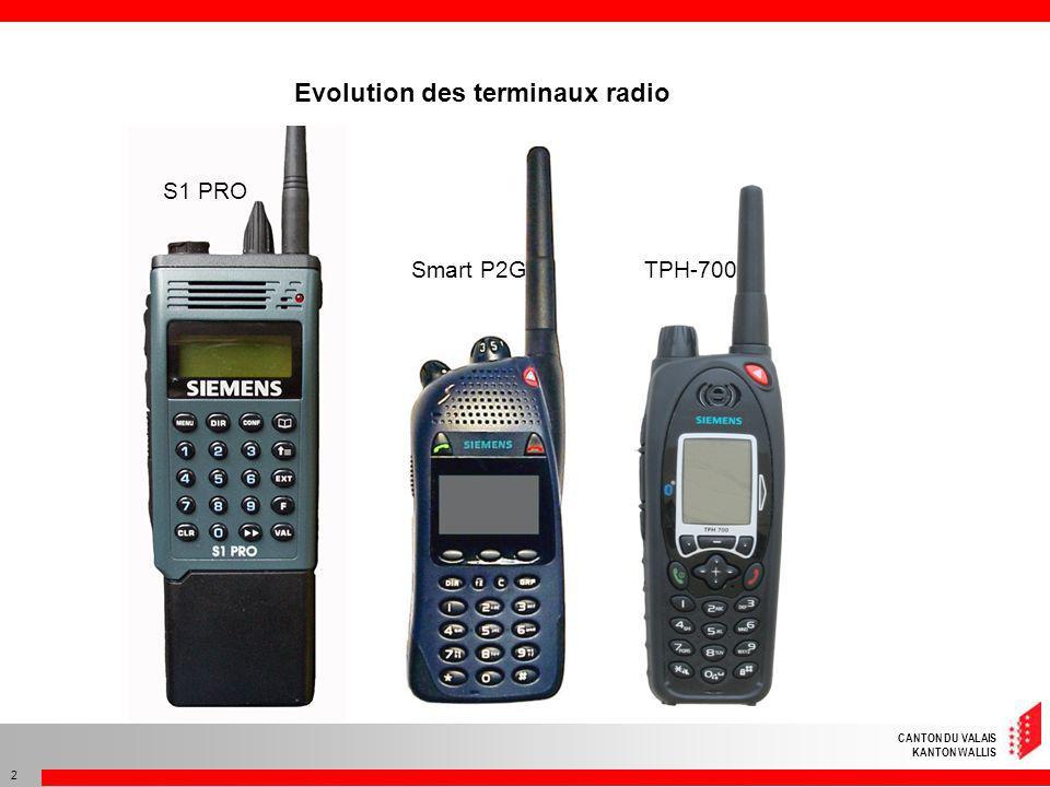 Evolution des terminaux radio