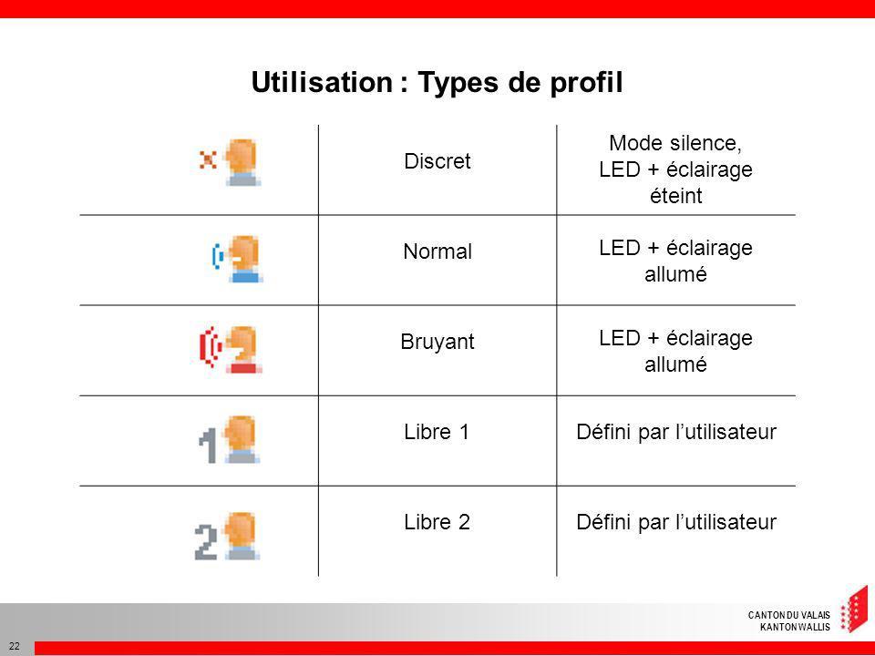 Utilisation : Types de profil