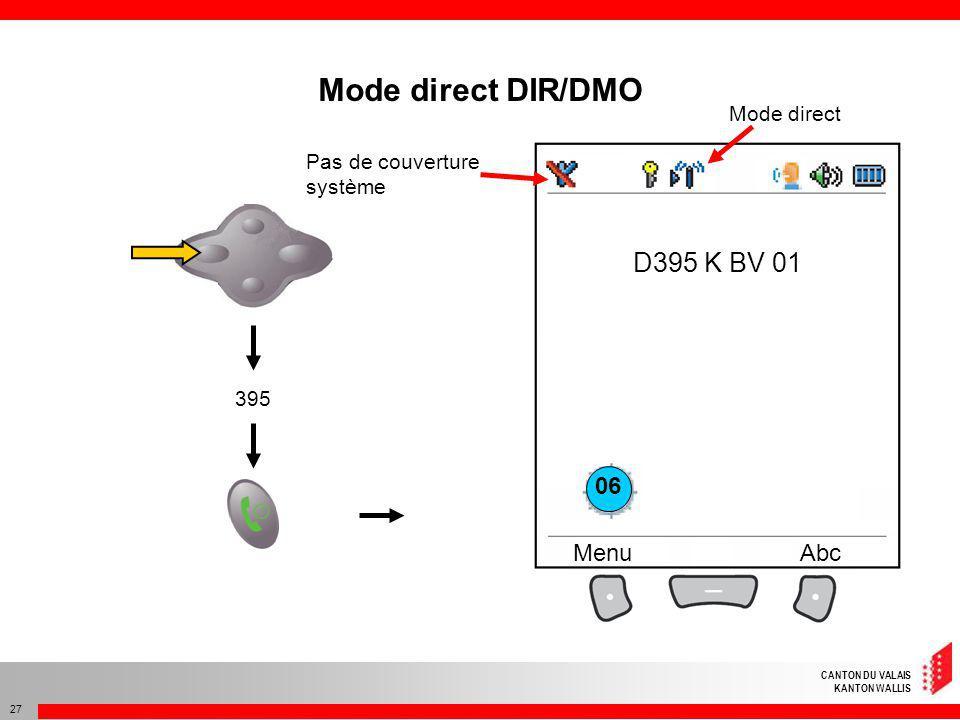 Mode direct DIR/DMO D395 K BV 01 Menu Abc 06 Mode direct