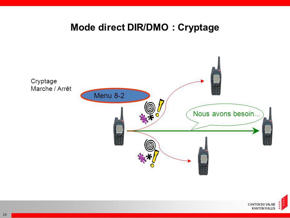 Mode direct DIR/DMO : Cryptage