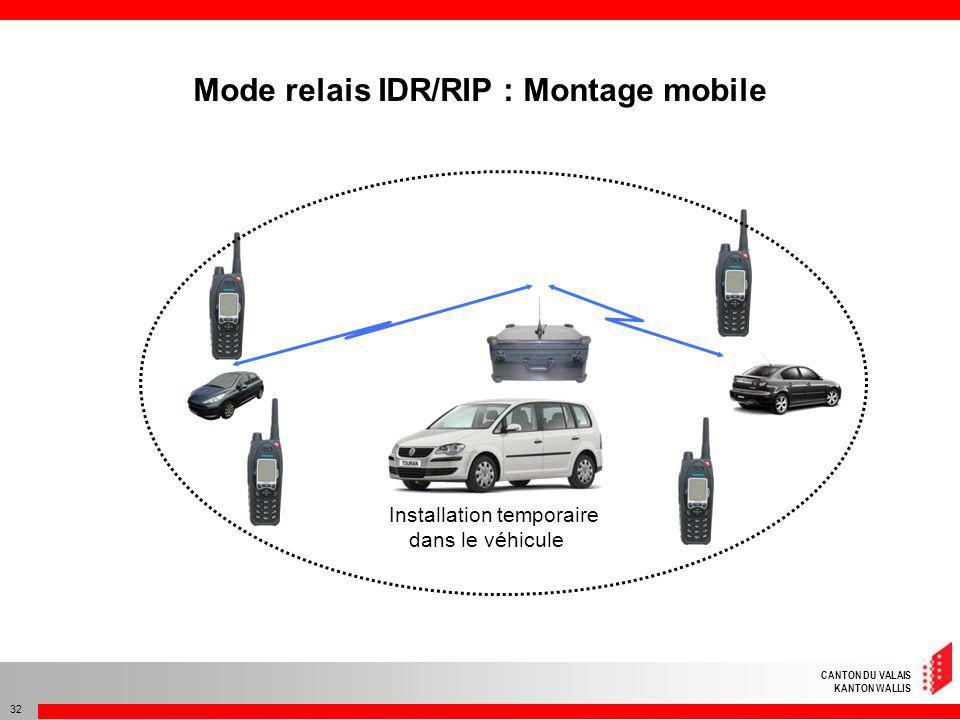 Mode relais IDR/RIP : Montage mobile