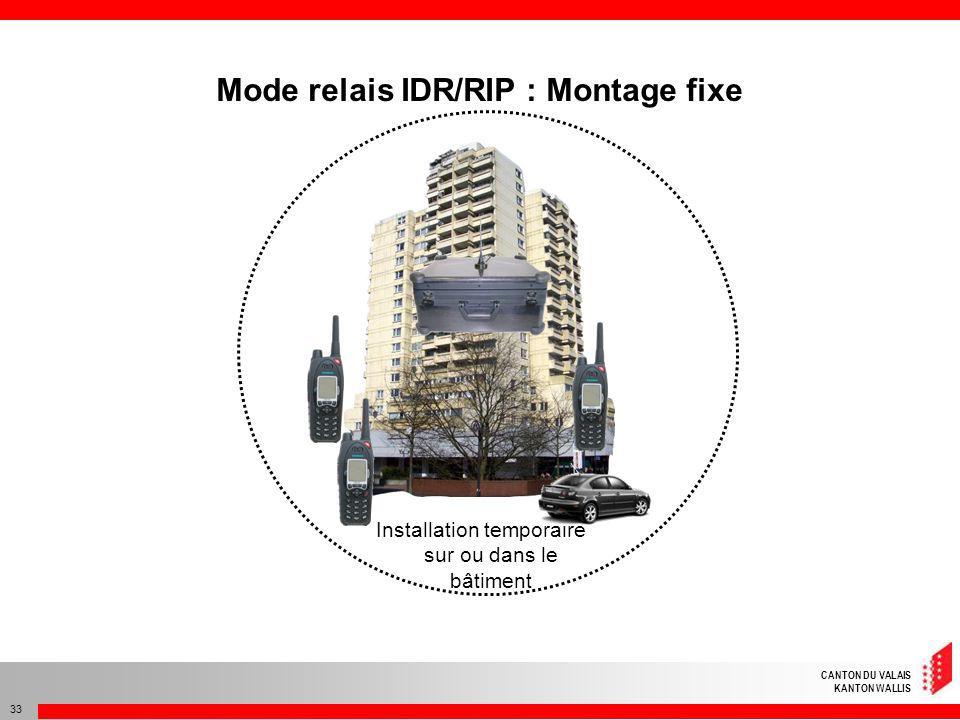 Mode relais IDR/RIP : Montage fixe
