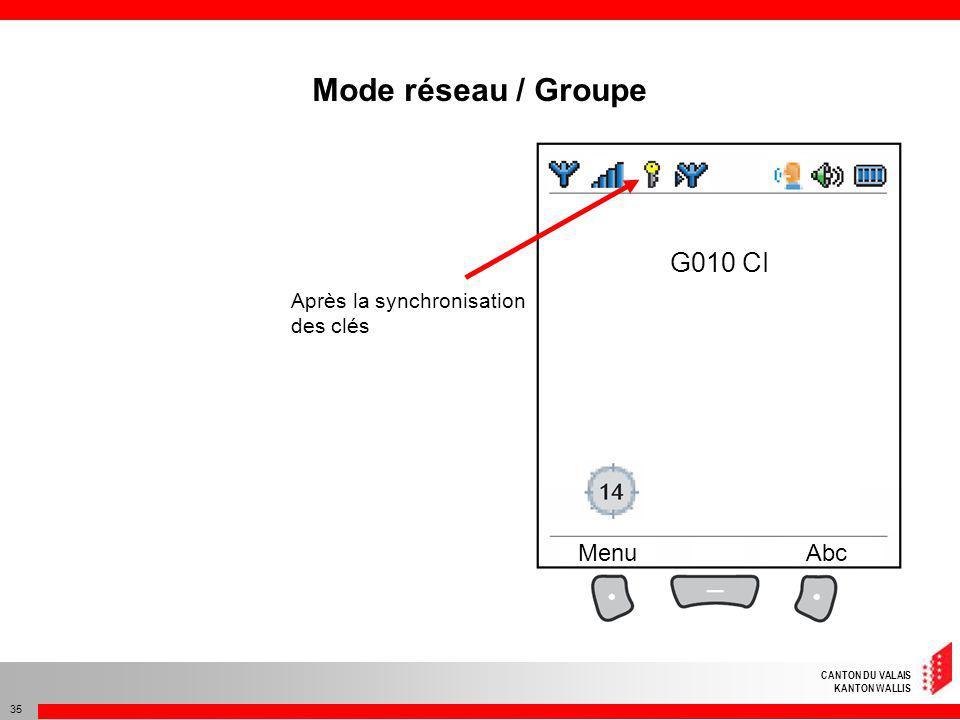 Mode réseau / Groupe G010 CI Menu Abc