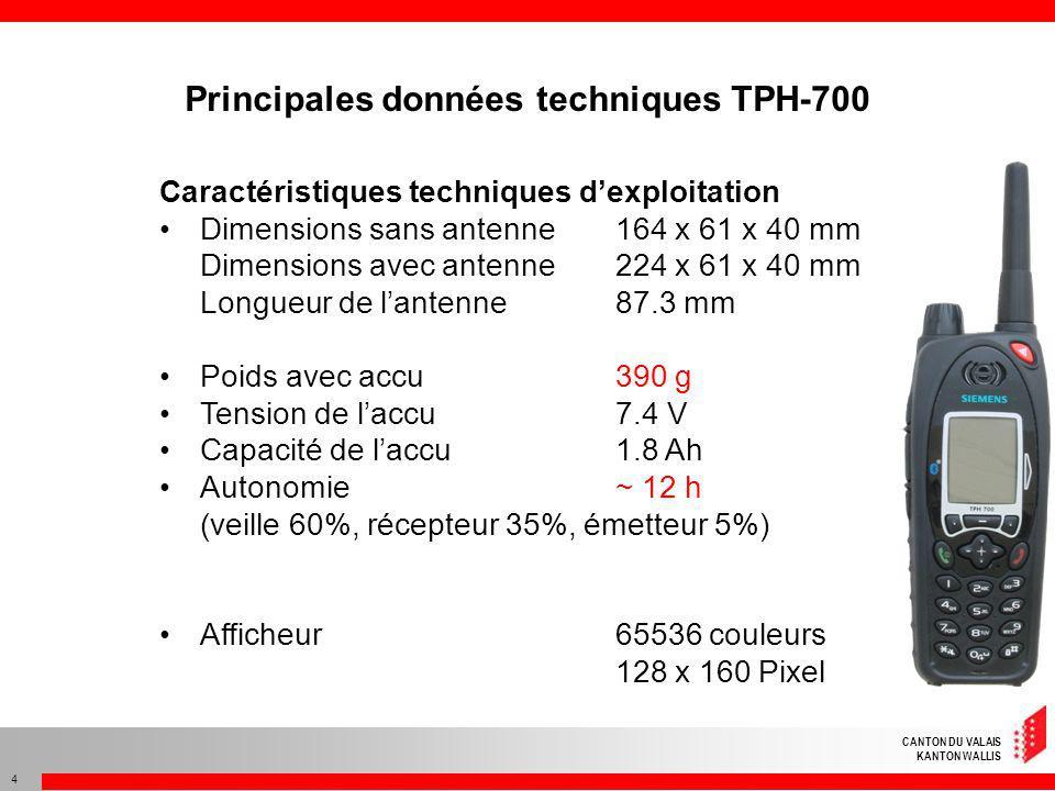 Principales données techniques TPH-700