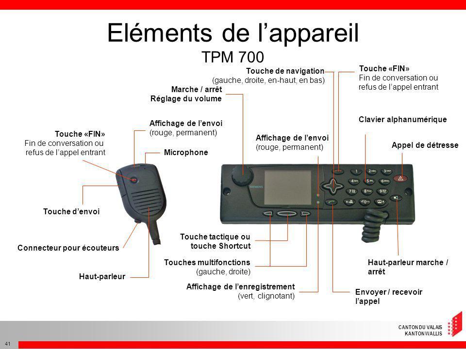 Eléments de l'appareil TPM 700