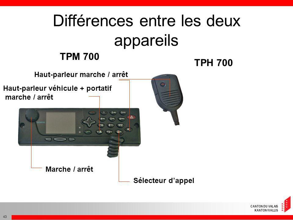 Différences entre les deux appareils