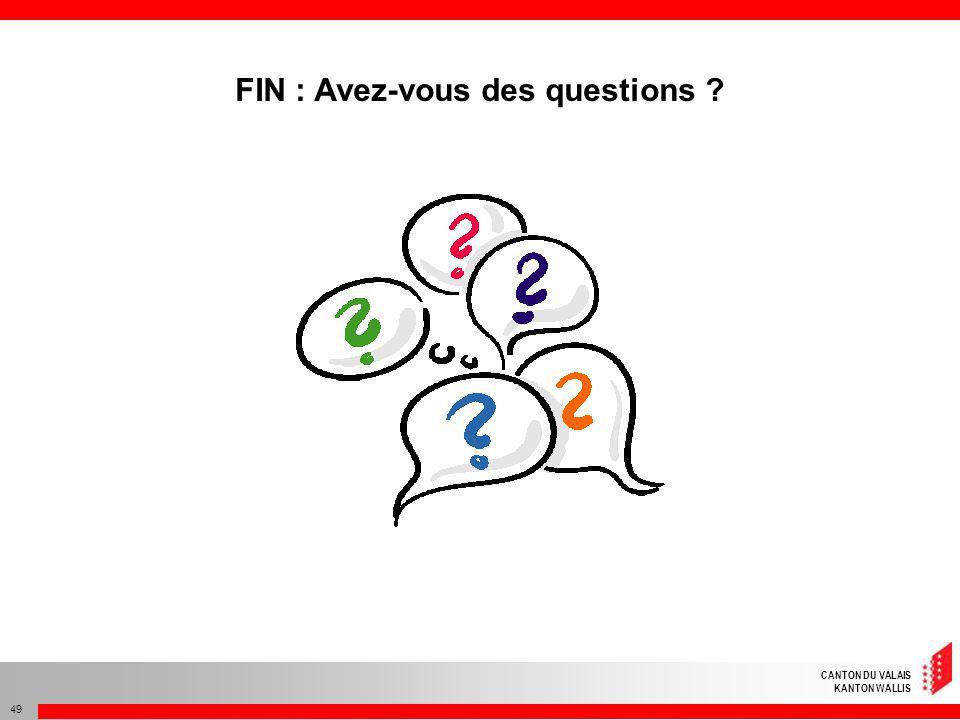 FIN : Avez-vous des questions