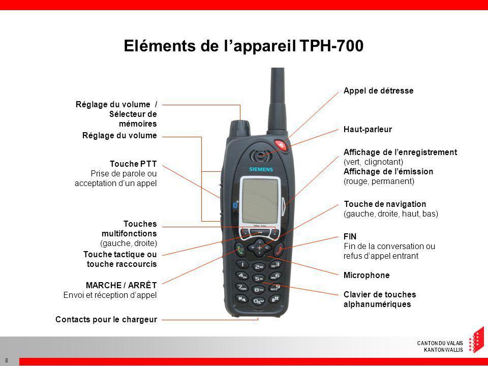 Eléments de l'appareil TPH-700