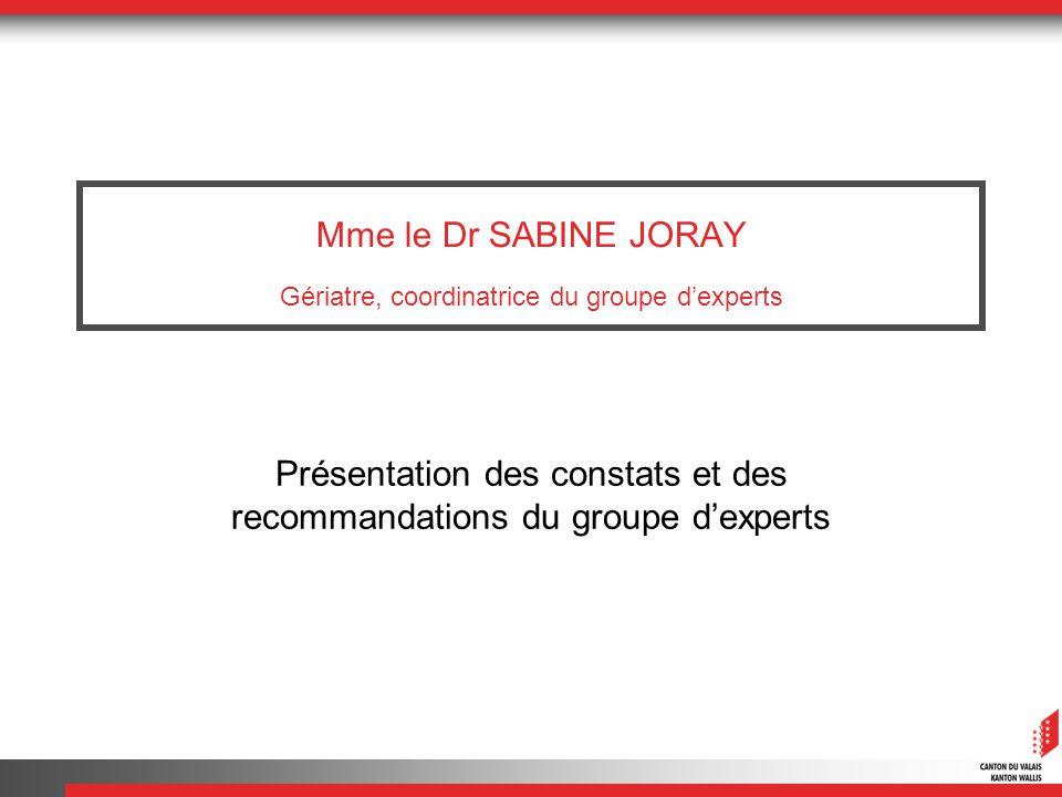 Mme le Dr SABINE JORAY Gériatre, coordinatrice du groupe d'experts