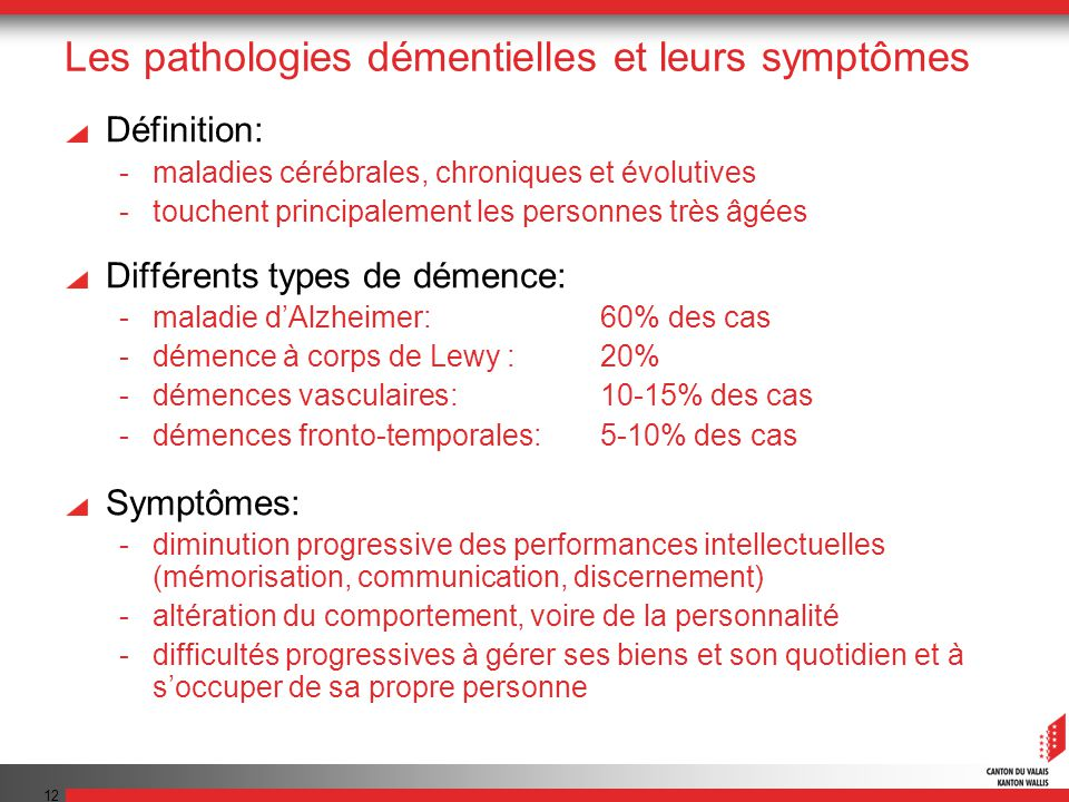 Les pathologies démentielles et leurs symptômes