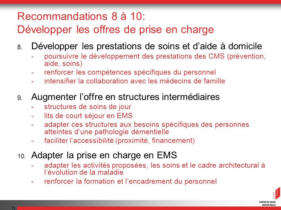 Recommandations 8 à 10: Développer les offres de prise en charge
