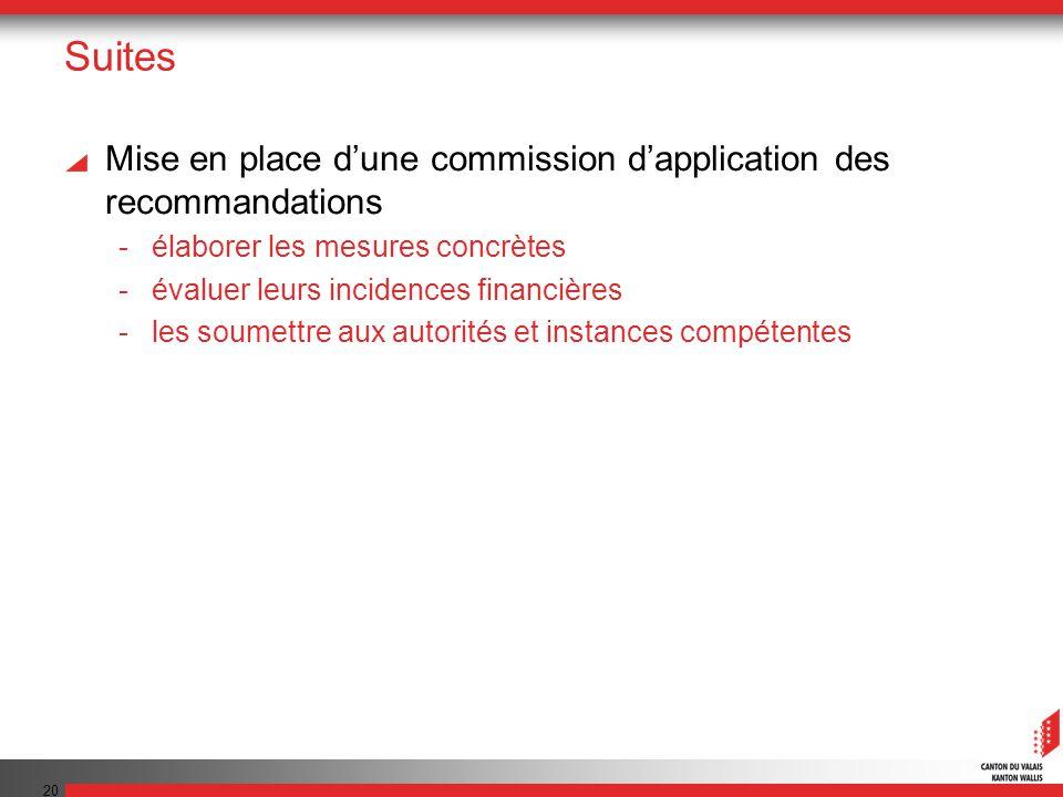 Suites Mise en place d'une commission d'application des recommandations. élaborer les mesures concrètes.