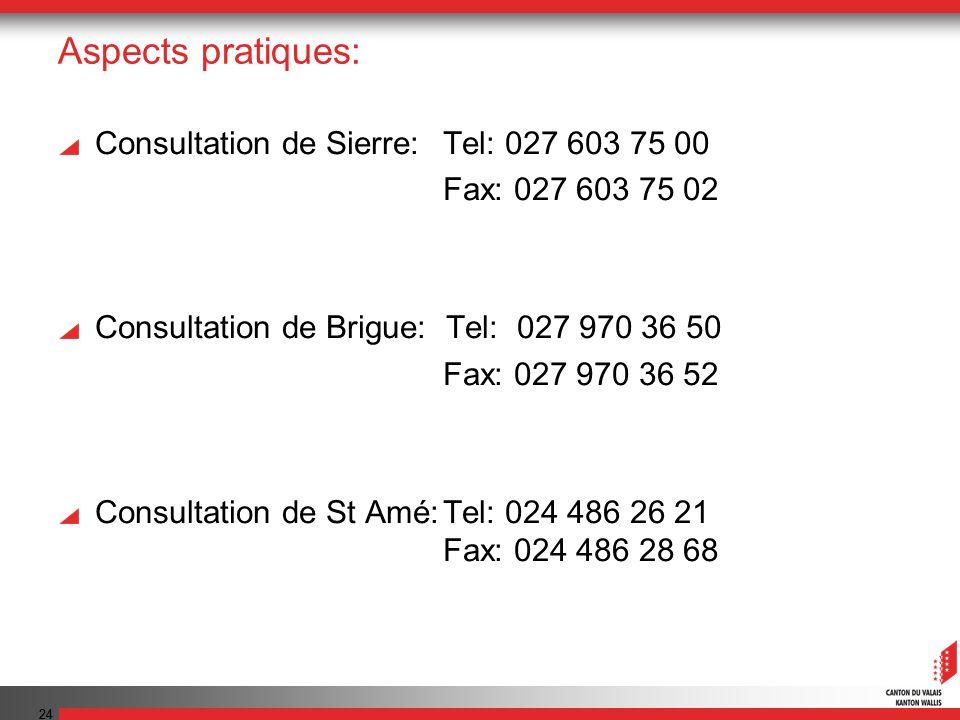 Aspects pratiques: Consultation de Sierre: Tel: 027 603 75 00