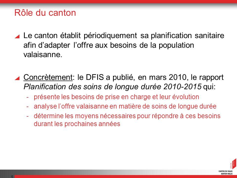 Rôle du canton Le canton établit périodiquement sa planification sanitaire afin d'adapter l'offre aux besoins de la population valaisanne.