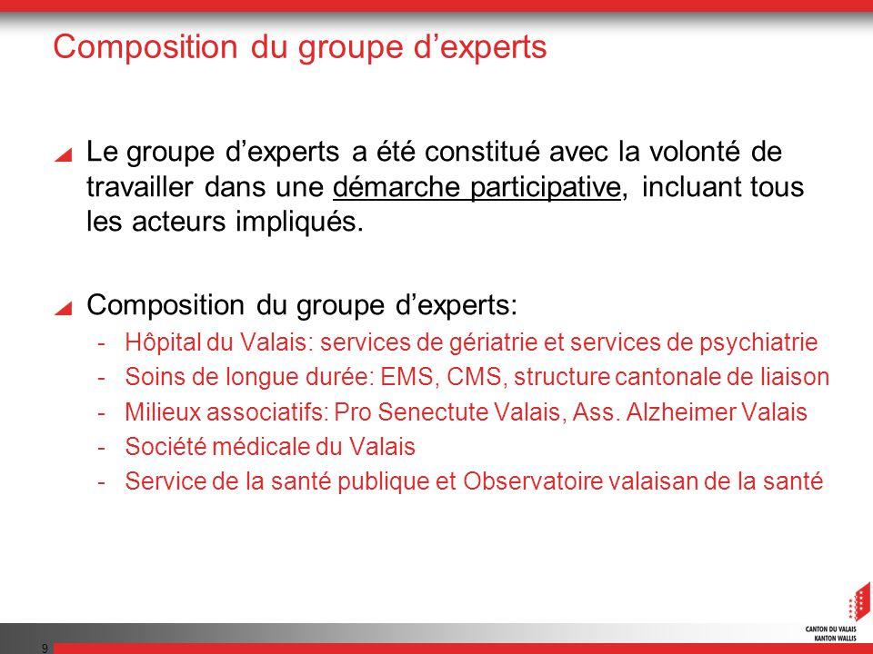 Composition du groupe d'experts