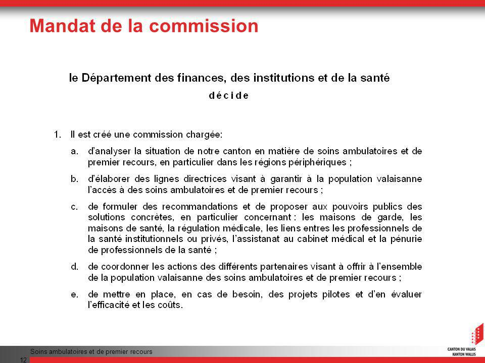 Mandat de la commission