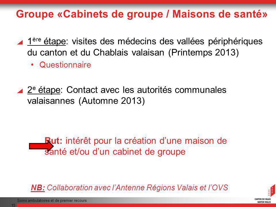 Groupe «Cabinets de groupe / Maisons de santé»