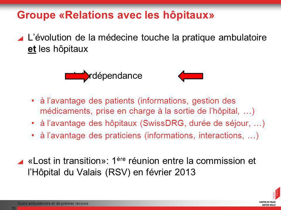 Groupe «Relations avec les hôpitaux»
