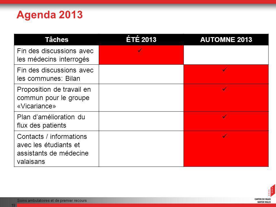 Agenda 2013 Tâches ÉTÉ 2013 AUTOMNE 2013