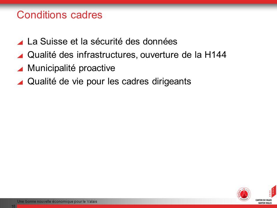 Conditions cadres La Suisse et la sécurité des données