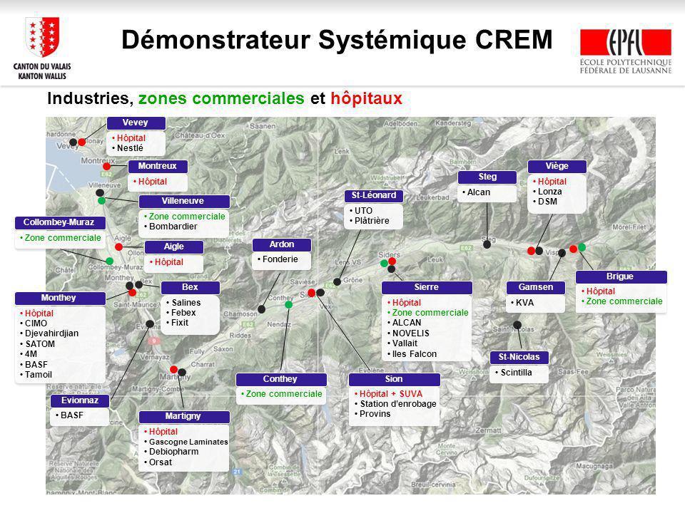 Démonstrateur Systémique CREM
