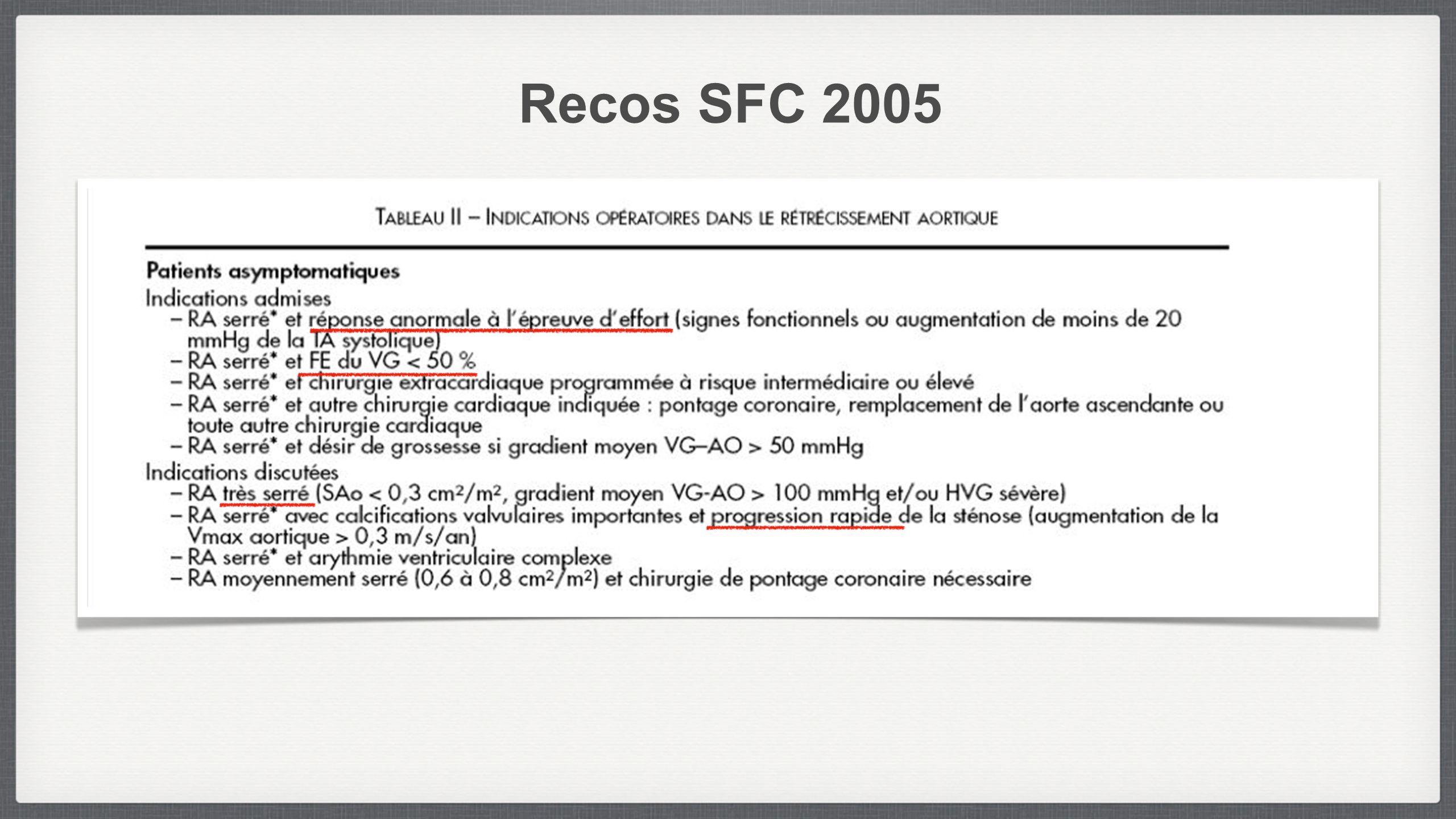 Recos SFC 2005