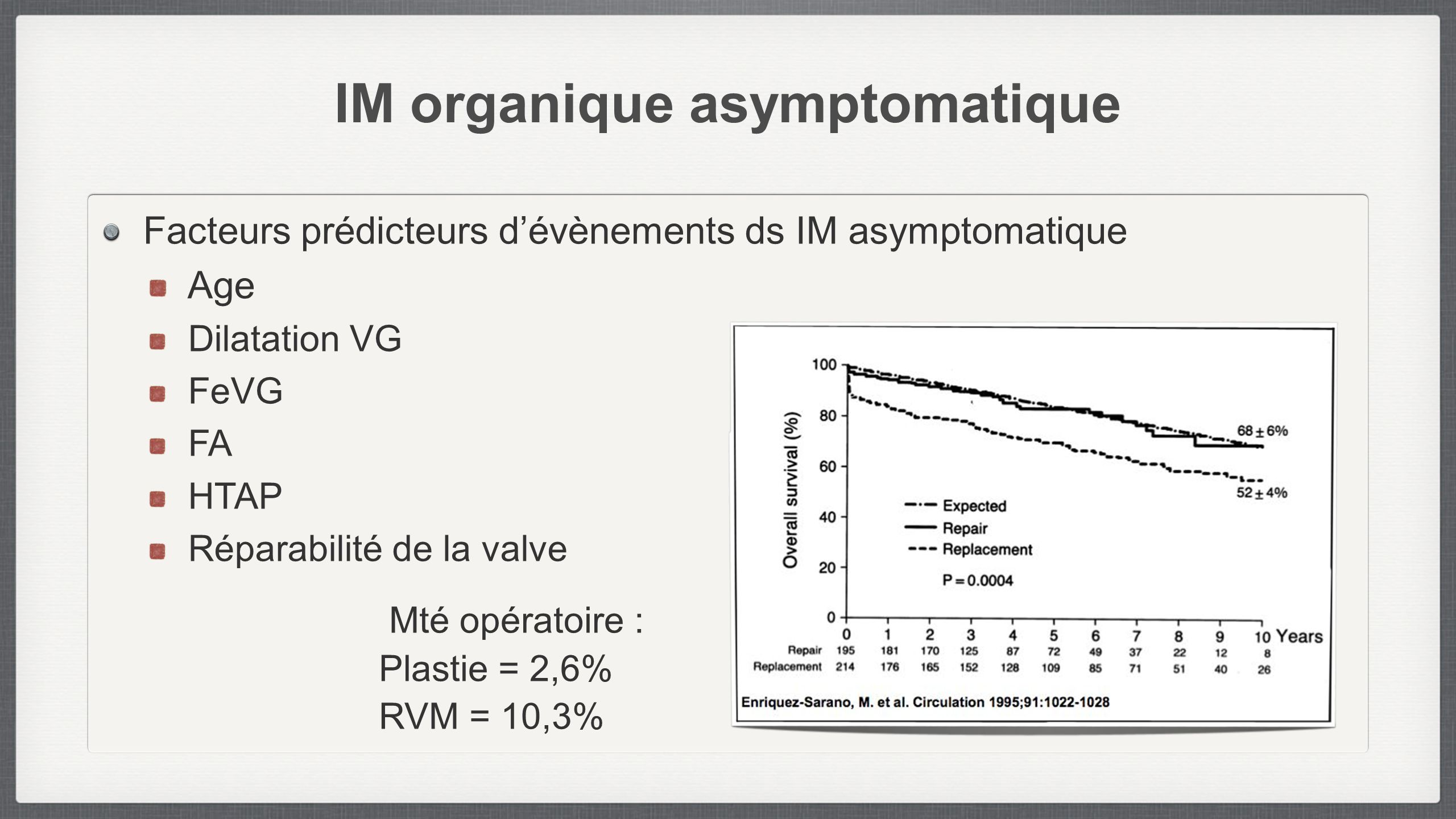 IM organique asymptomatique