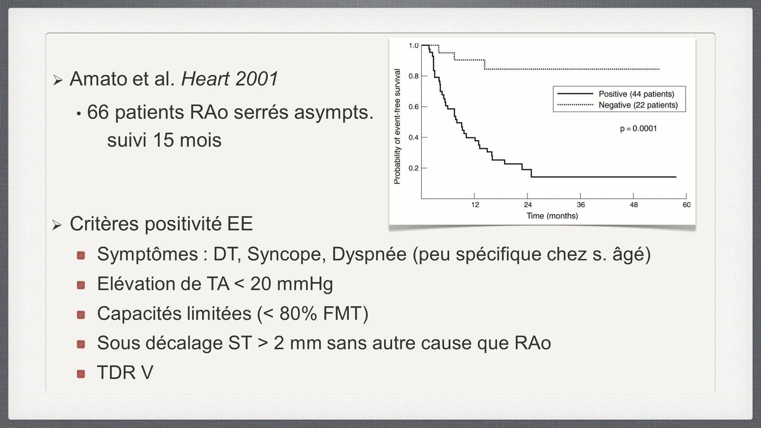 66 patients RAo serrés asympts. suivi 15 mois
