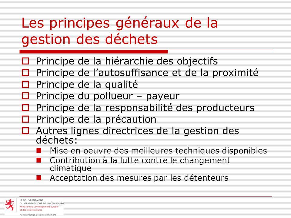 Les principes généraux de la gestion des déchets