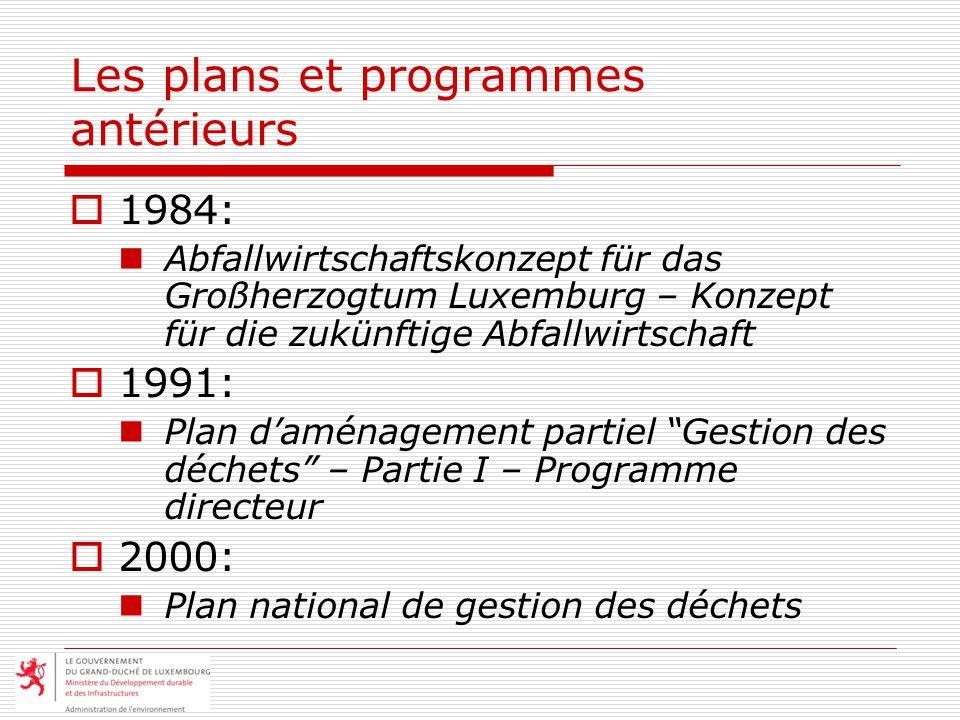 Les plans et programmes antérieurs