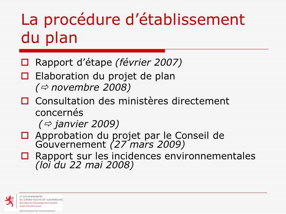 La procédure d'établissement du plan