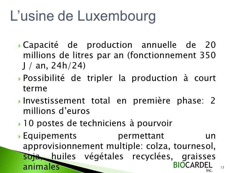 L'usine de Luxembourg Capacité de production annuelle de 20 millions de litres par an (fonctionnement 350 J / an, 24h/24)