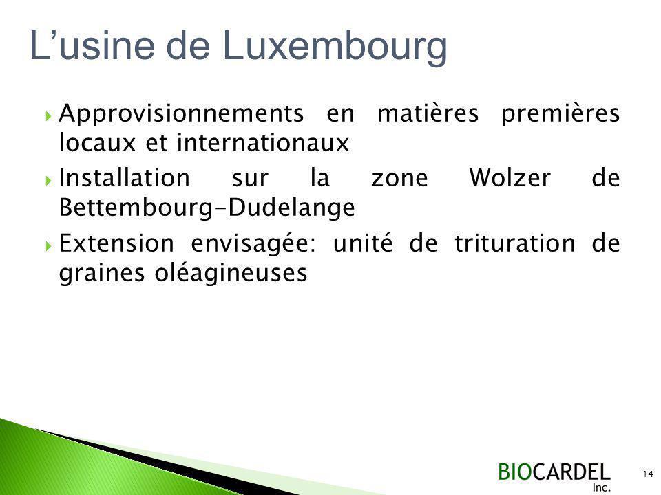 L'usine de Luxembourg Approvisionnements en matières premières locaux et internationaux.