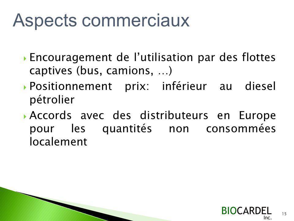Aspects commerciaux Encouragement de l'utilisation par des flottes captives (bus, camions, …) Positionnement prix: inférieur au diesel pétrolier.