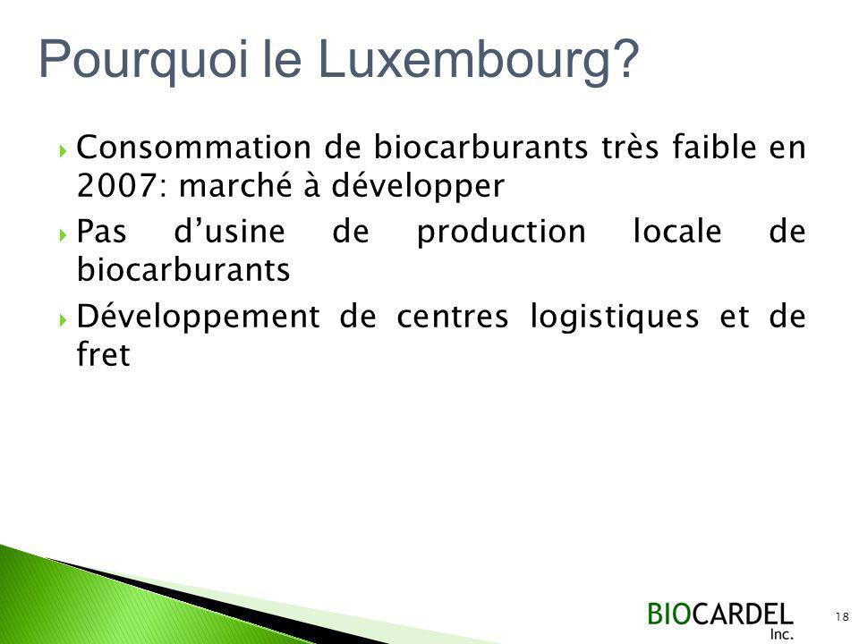 Pourquoi le Luxembourg