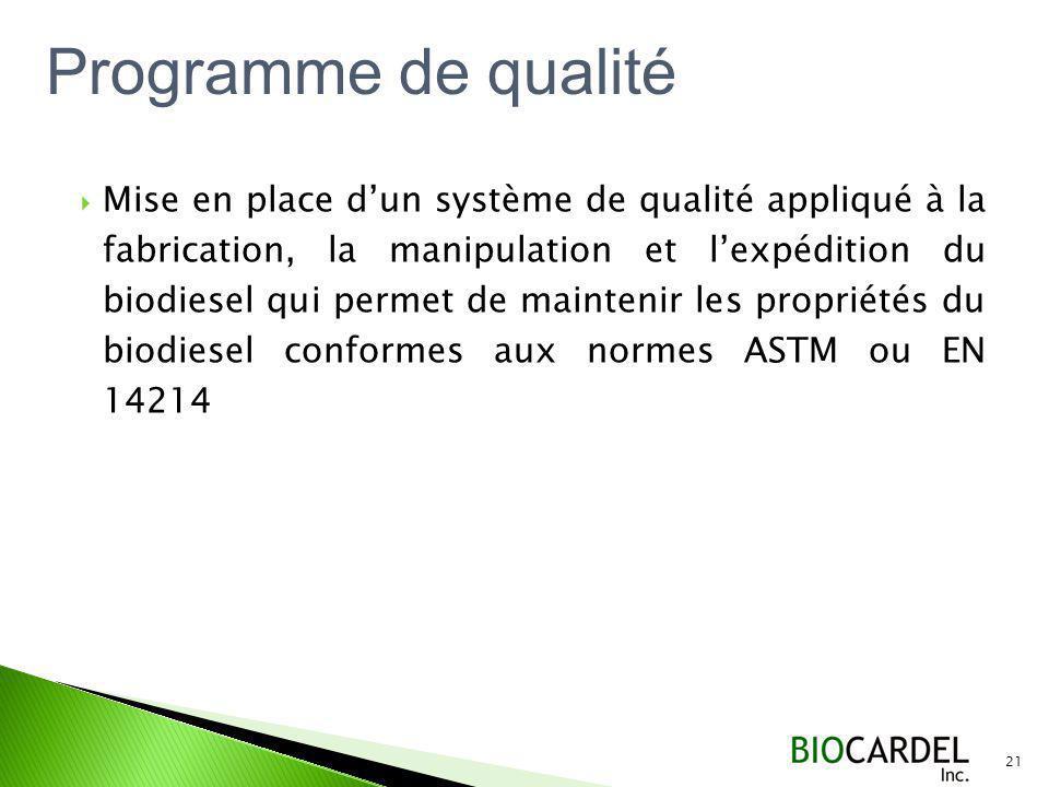 Programme de qualité