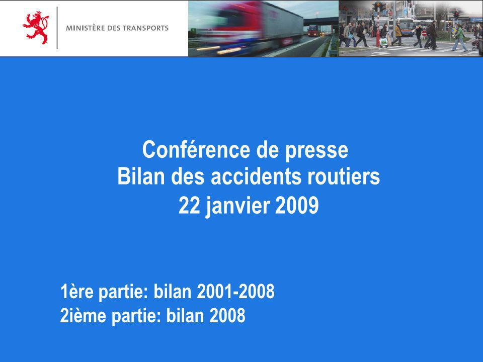 Bilan des accidents routiers 22 janvier 2009