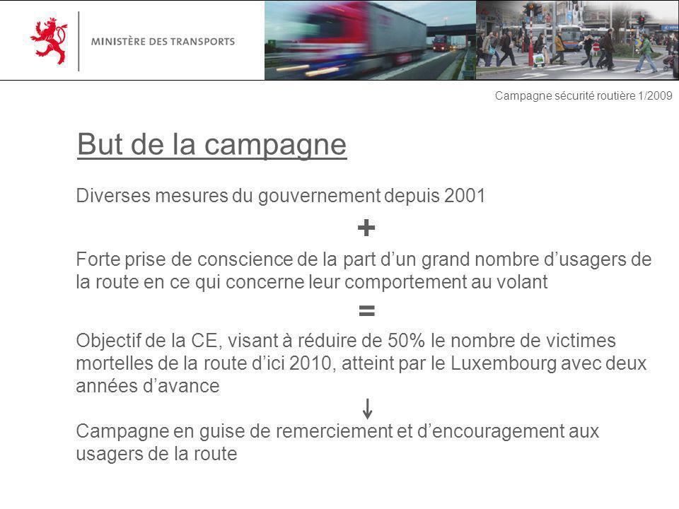 + But de la campagne = Diverses mesures du gouvernement depuis 2001