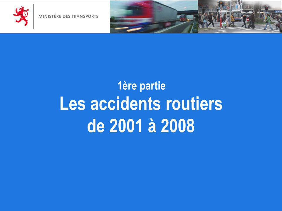 Les accidents routiers de 2001 à 2008